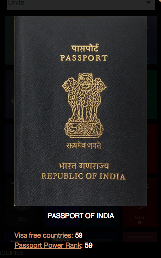 indian passport holders visa on arrival