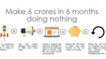 How to make Rs 6 Cr in a day doing nothing