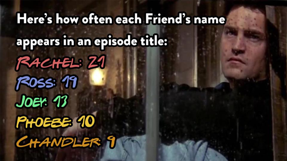 friends tv show facts rachel