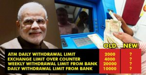 Great Relief For Common Man! Withdrawal Limits From Banks & ATM's Have Been Increased!