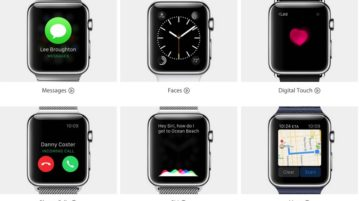 5 Reasons Why You Should Buy Apple Watch
