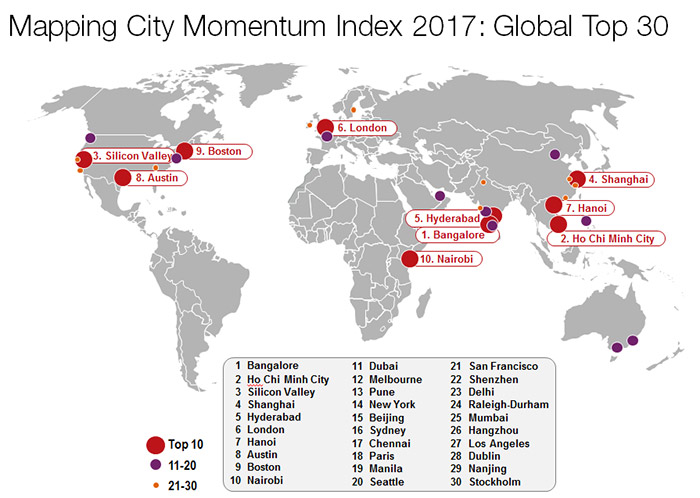 Bengaluru Ranked No 1 As World's Most Dynamic City, Beats Silicon Valley, Paris And London