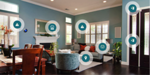 Technology is Changing Home Interior