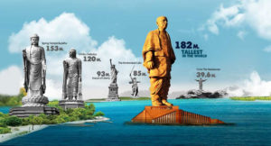 statue of unity sardar vallabh bhai patel
