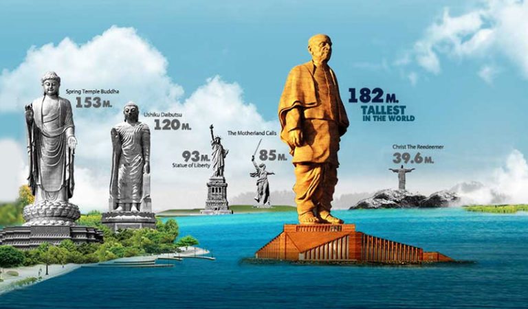 Statue of Unity: All You Need To Know About 182 Metre Statue Of Sardar Vallabhbhai Patel