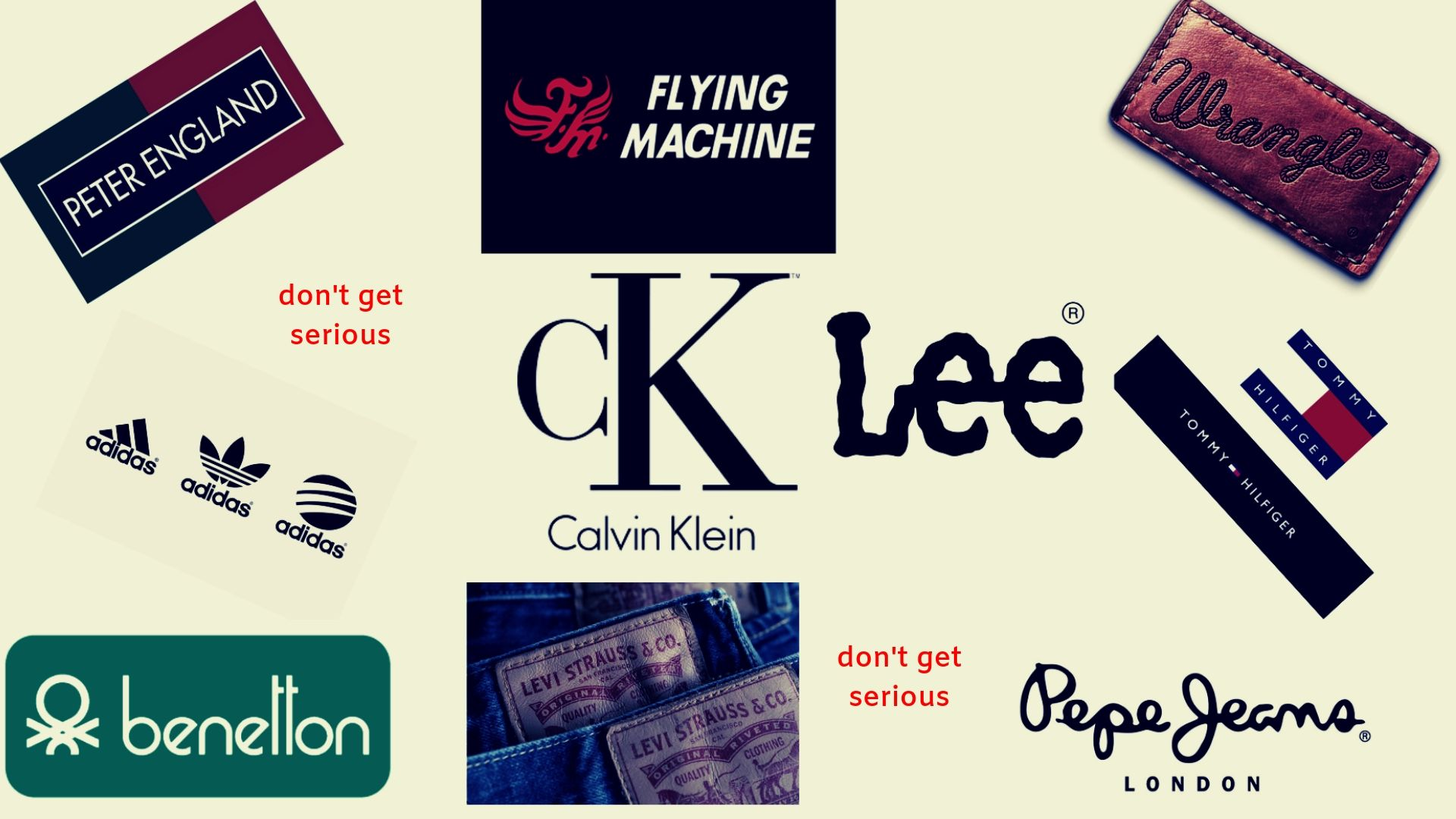 Best Clothing Brands for Men