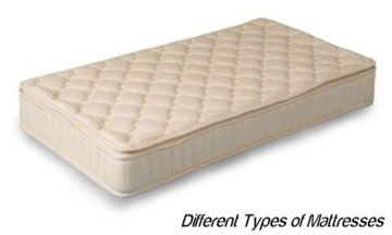 Different type of mattresses available in the Indian market
